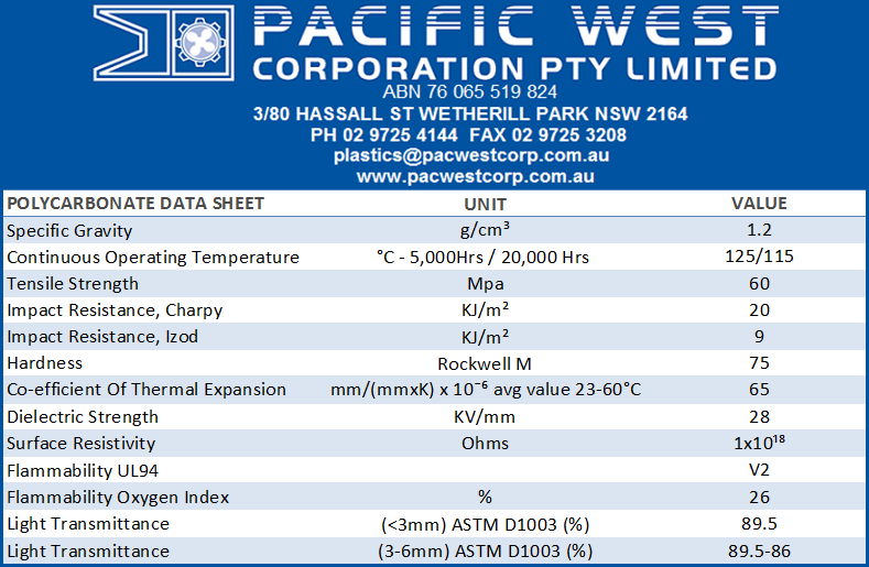 Polycarbonate Data Sheet Pacific West Corporationpacific